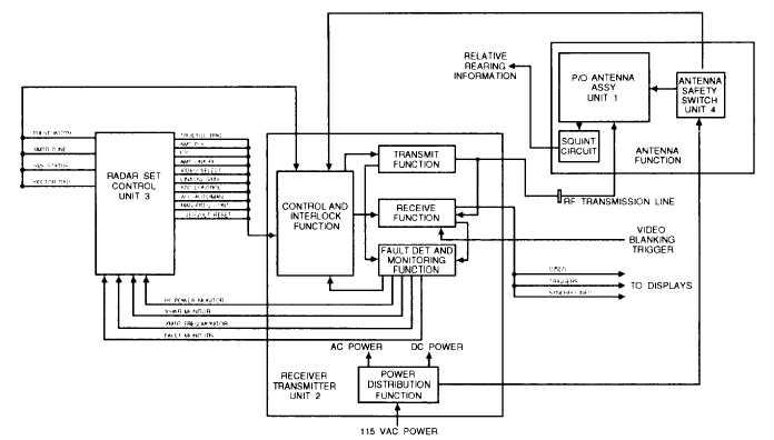 block diagram of fm receiver