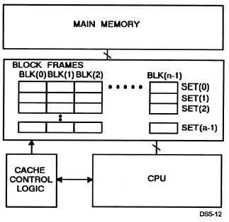 CACHE MAPPING TECHNIQUES