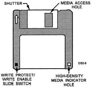 Write Protect/Write Enable Slide