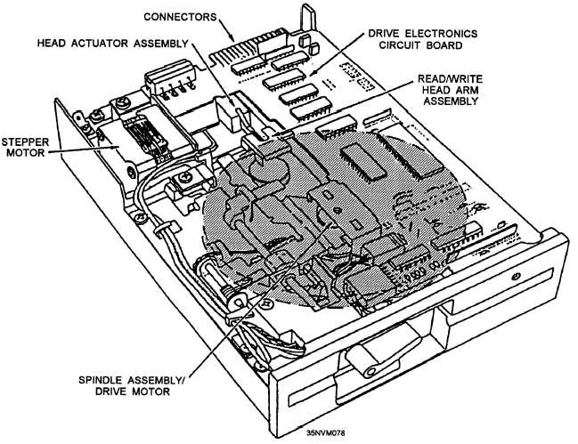 Floppy Drive Schematic