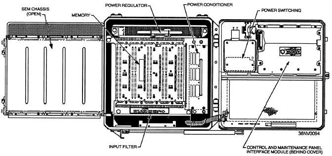 Figure 2-5.Physical layout of a single mainframe computer set