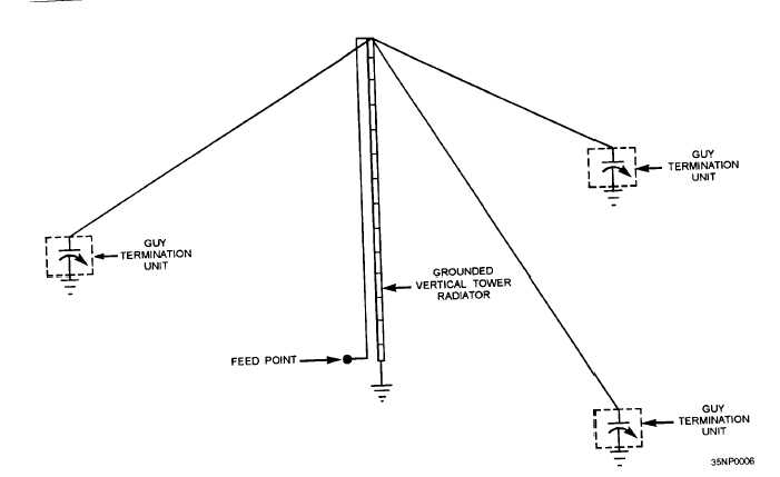 pdf inerted pendulum and poles