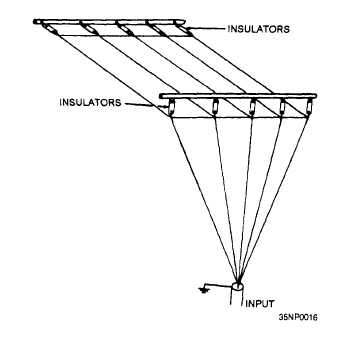 Wire Rope Antenna - Wiring Diagram