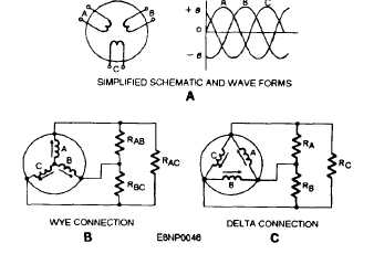 three phase generators rh electronicstechnician tpub com AC Generator Wiring Diagram 12 Lead Generator Wiring Diagrams