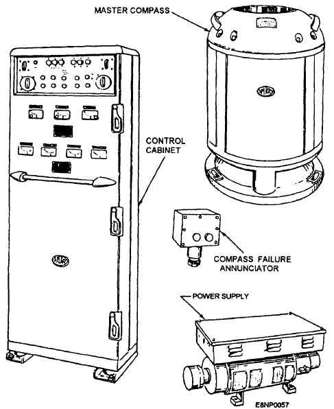 mk 23 gyrocompass system