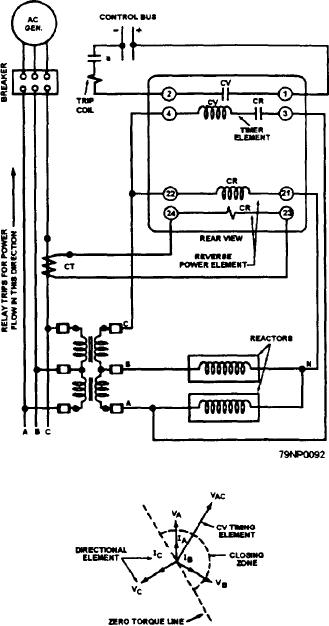 Figure 245Schematic wiring diagram of an ac reversepower relay