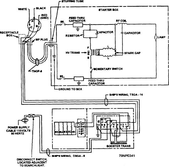 figure 4 32 wiring diagram for a 12 inch mercury xenon arc rh electronicstechnician tpub com Boat Running Light Wiring Diagram Boat Running Light Wiring Diagram
