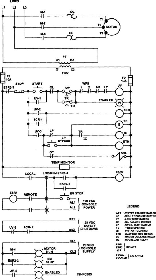 Figure 5-12.--80-ton air-conditioning compressor wiring diagram. on