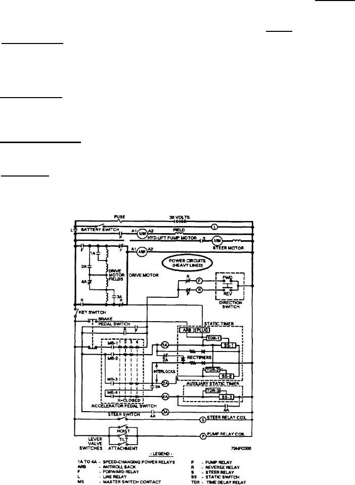 figure 5 38 wiring diagram of an electric forklift rh electronicstechnician tpub com caterpillar forklift wiring diagrams komatsu 30 forklift wiring diagrams