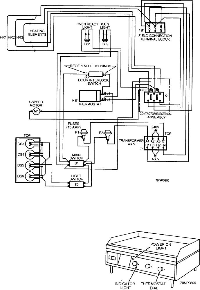 Figure 5-46.--Wiring diagram of M-series oven. on