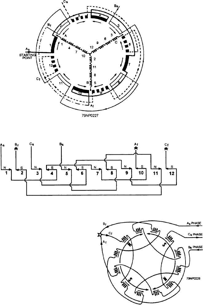 Figure 7 60 Three Phase Four Pole Series Wye Winding